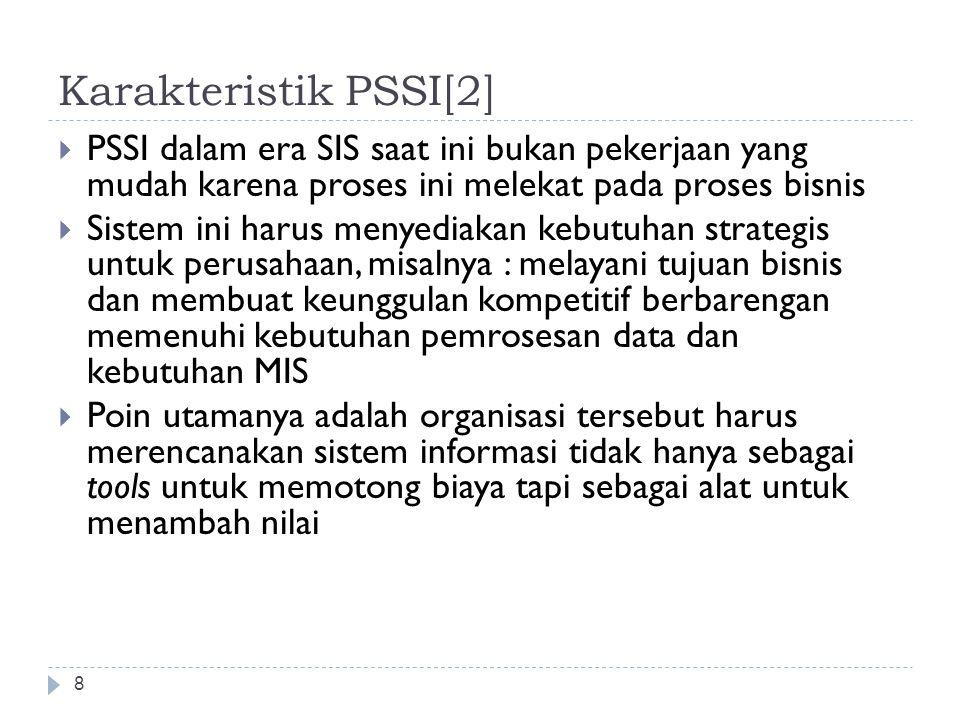 Karakteristik PSSI[2] PSSI dalam era SIS saat ini bukan pekerjaan yang mudah karena proses ini melekat pada proses bisnis.